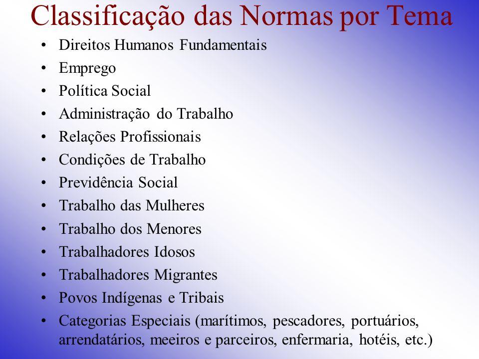 Classificação das Normas por Tema