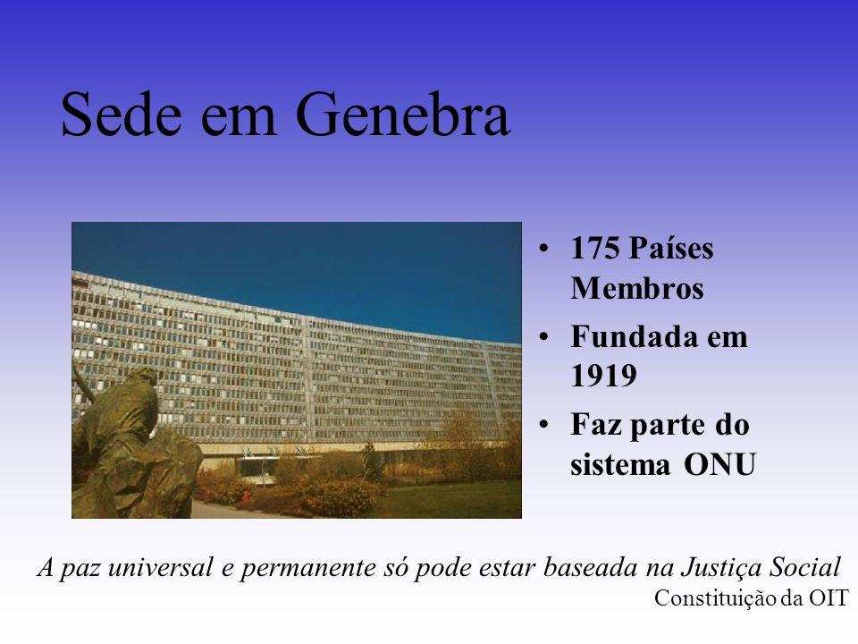 Sede em Genebra 175 Países Membros Fundada em 1919