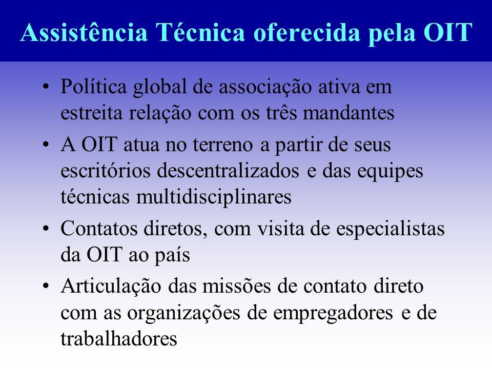 Assistência Técnica oferecida pela OIT