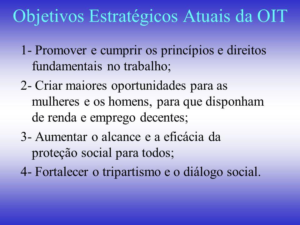 Objetivos Estratégicos Atuais da OIT