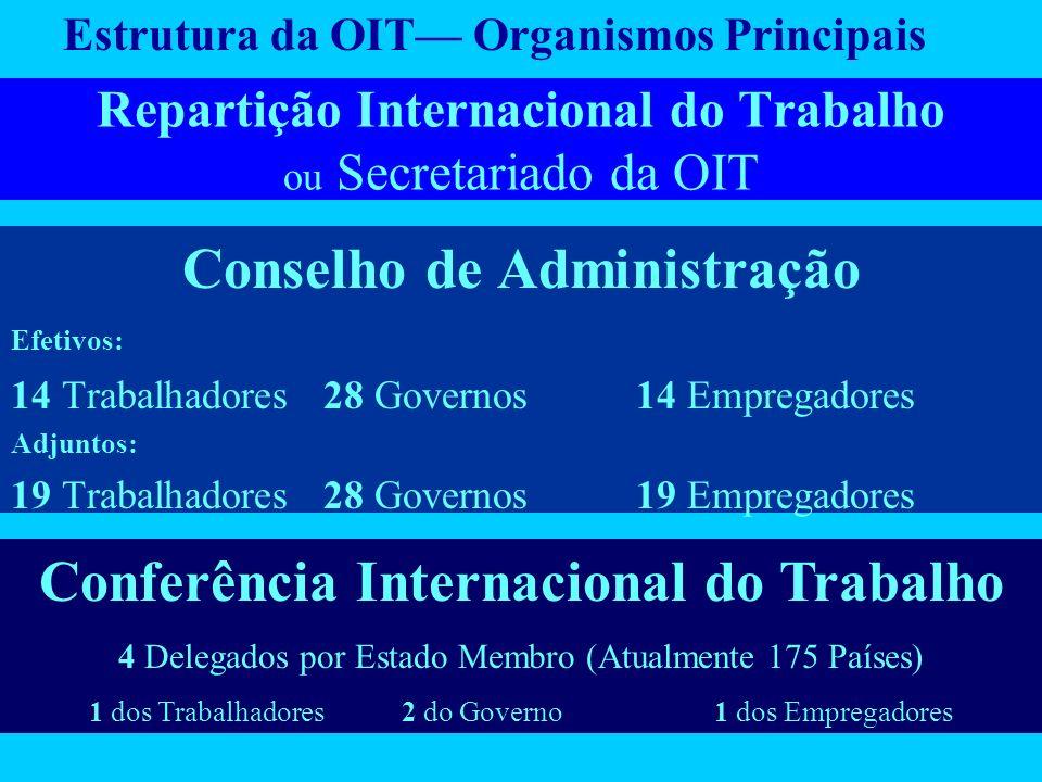 Repartição Internacional do Trabalho ou Secretariado da OIT