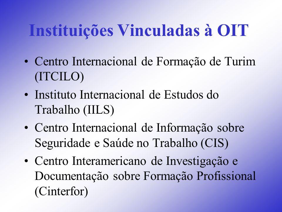 Instituições Vinculadas à OIT
