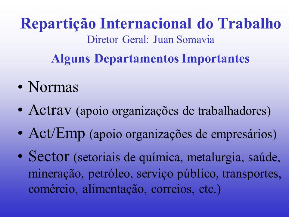 Repartição Internacional do Trabalho Diretor Geral: Juan Somavia Alguns Departamentos Importantes