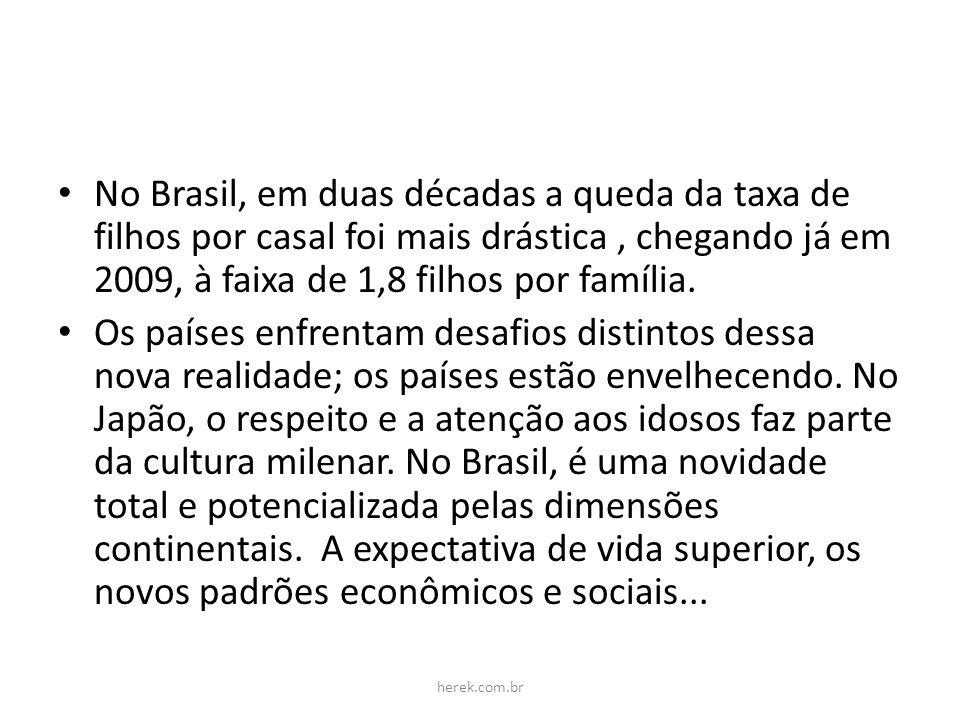 No Brasil, em duas décadas a queda da taxa de filhos por casal foi mais drástica , chegando já em 2009, à faixa de 1,8 filhos por família.