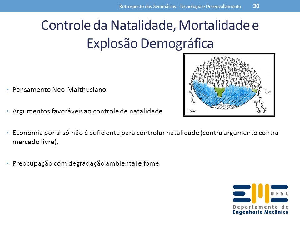 Controle da Natalidade, Mortalidade e Explosão Demográfica