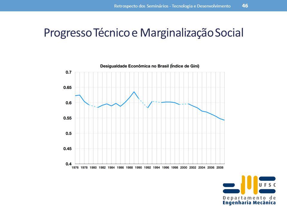 Progresso Técnico e Marginalização Social