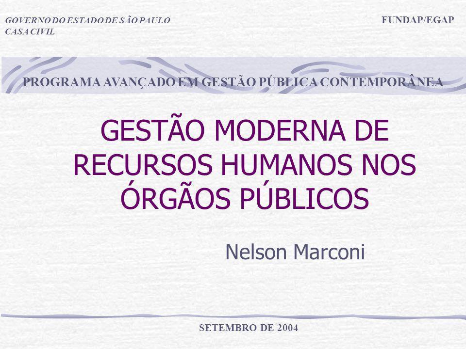 GESTÃO MODERNA DE RECURSOS HUMANOS NOS ÓRGÃOS PÚBLICOS