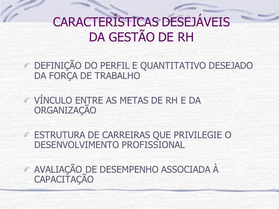 CARACTERÍSTICAS DESEJÁVEIS DA GESTÃO DE RH