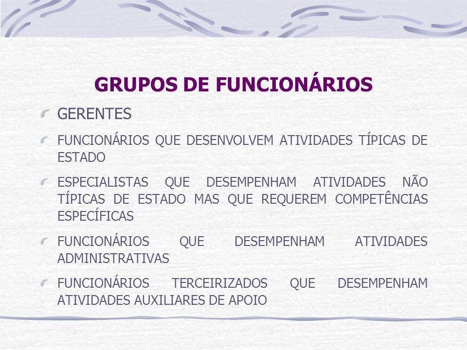 GRUPOS DE FUNCIONÁRIOS