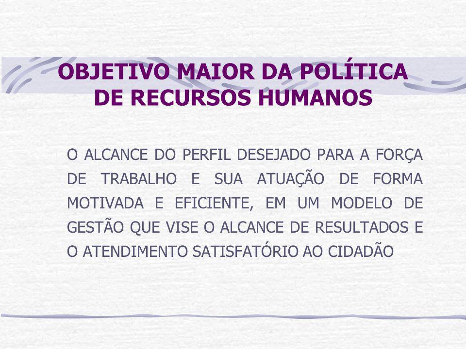 OBJETIVO MAIOR DA POLÍTICA DE RECURSOS HUMANOS