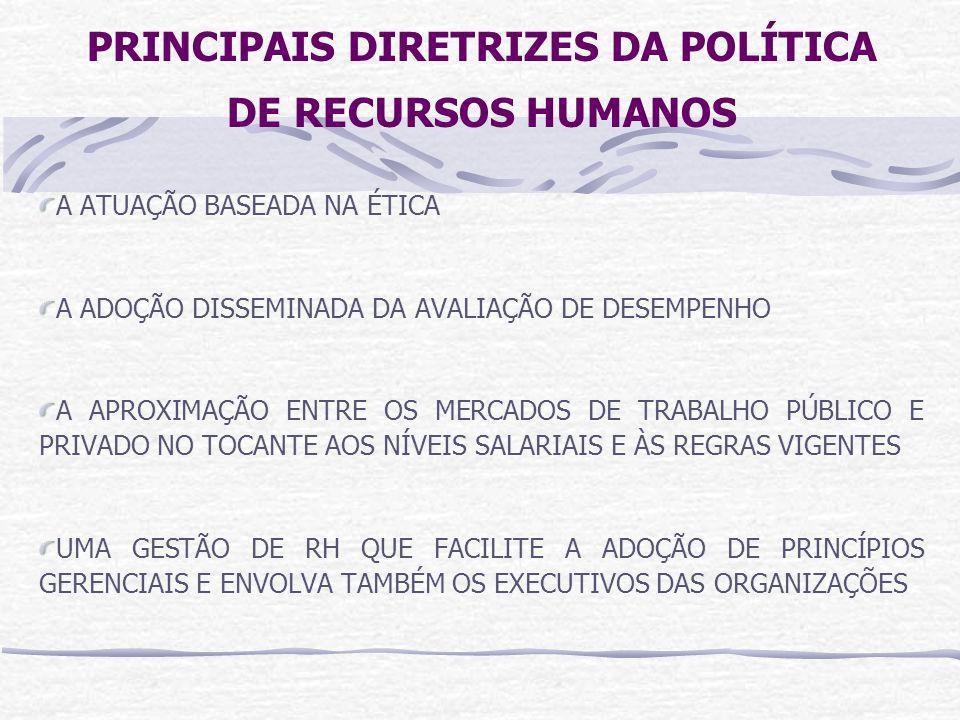 PRINCIPAIS DIRETRIZES DA POLÍTICA DE RECURSOS HUMANOS