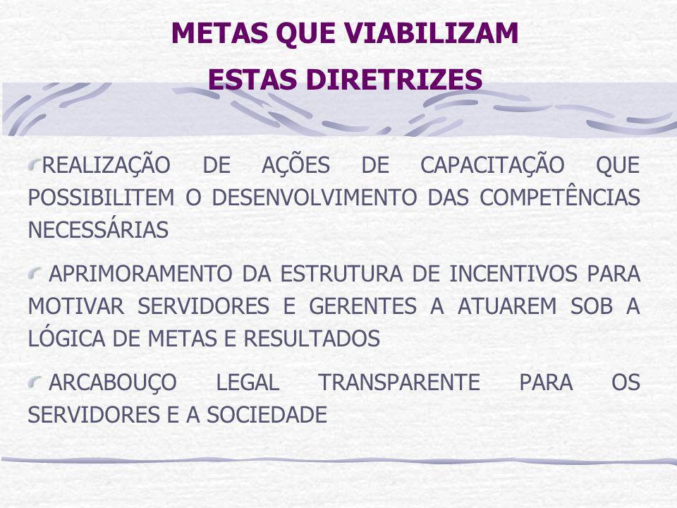 METAS QUE VIABILIZAM ESTAS DIRETRIZES