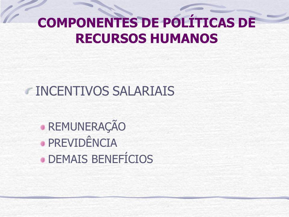 COMPONENTES DE POLÍTICAS DE RECURSOS HUMANOS