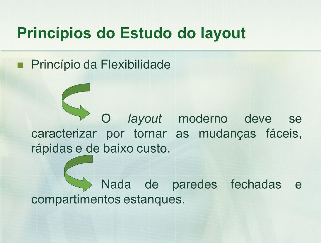 Princípios do Estudo do layout