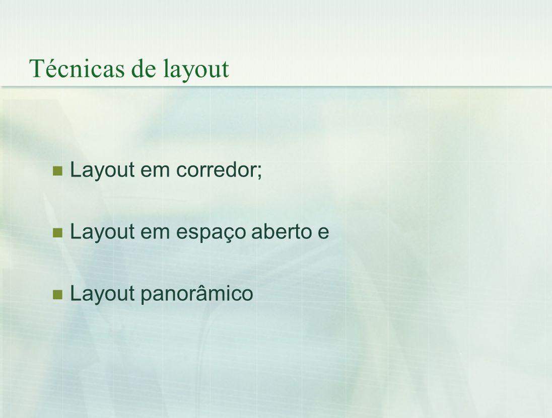 Técnicas de layout Layout em corredor; Layout em espaço aberto e