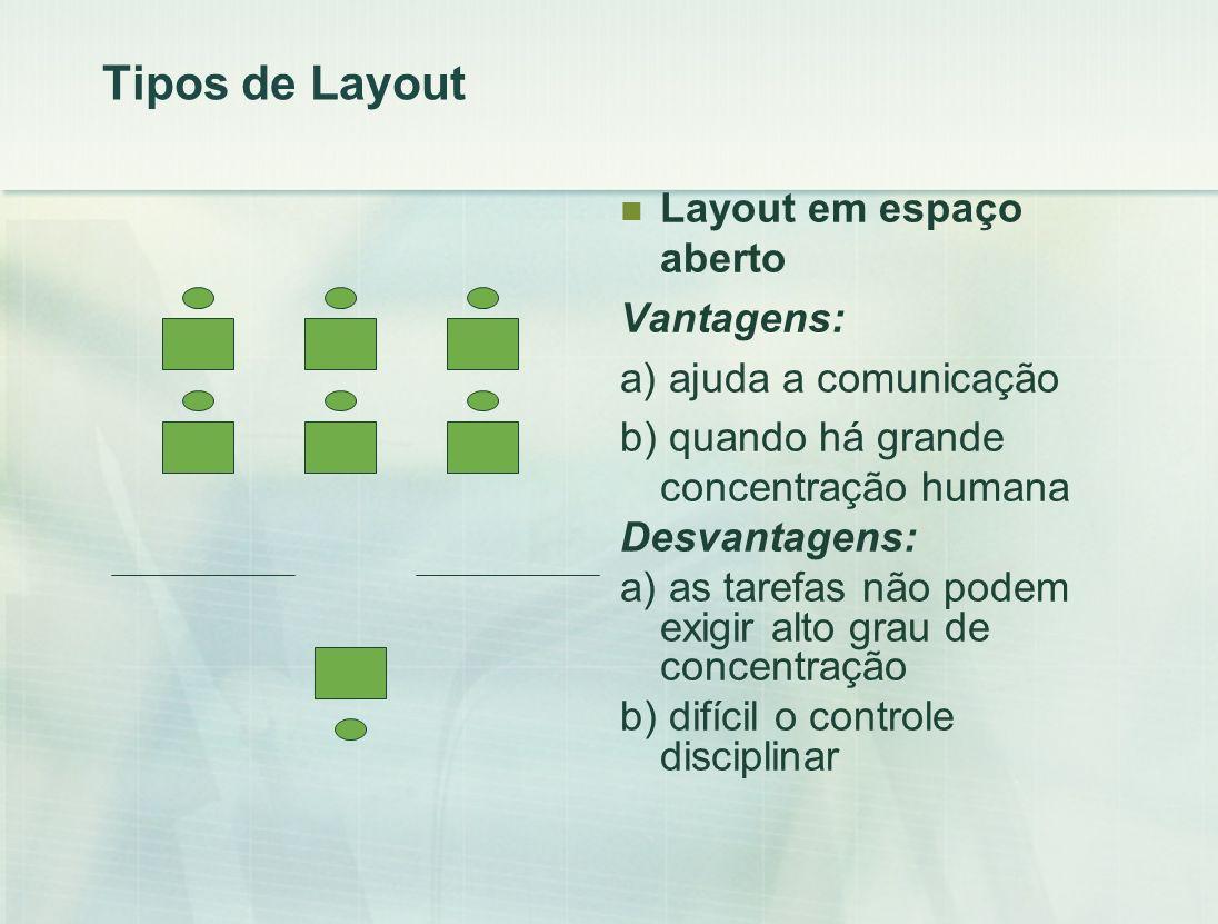 Tipos de Layout Layout em espaço aberto Vantagens: