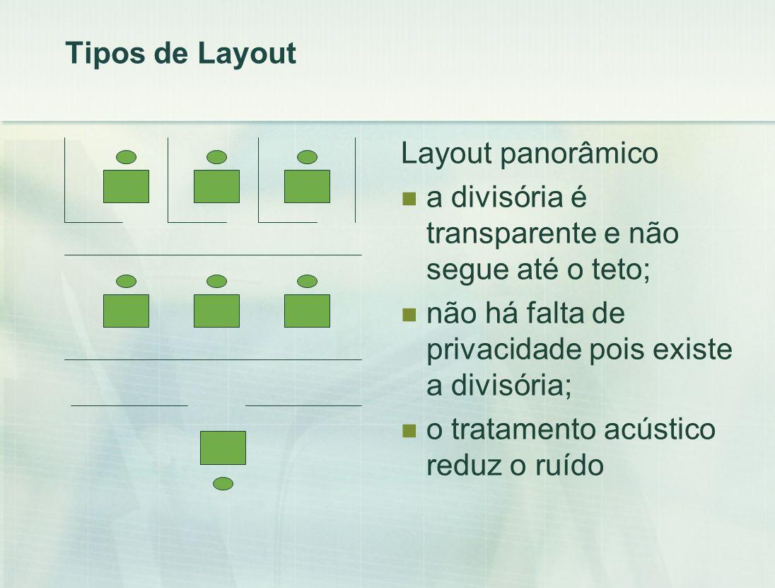 Tipos de Layout Layout panorâmico. a divisória é transparente e não segue até o teto; não há falta de privacidade pois existe a divisória;