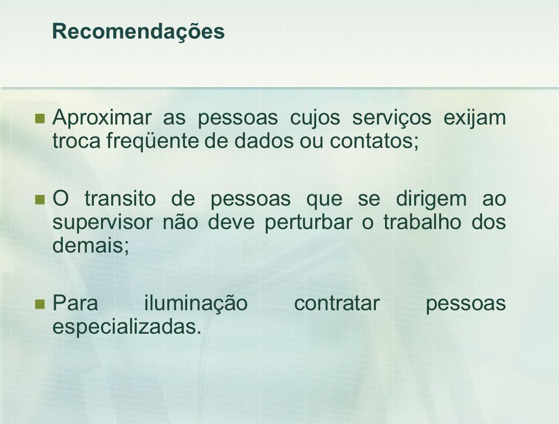 Recomendações Aproximar as pessoas cujos serviços exijam troca freqüente de dados ou contatos;