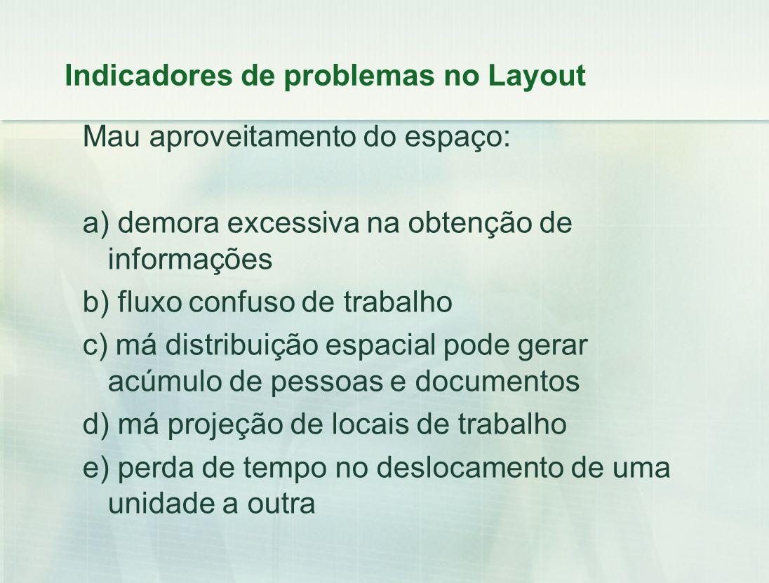 Indicadores de problemas no Layout