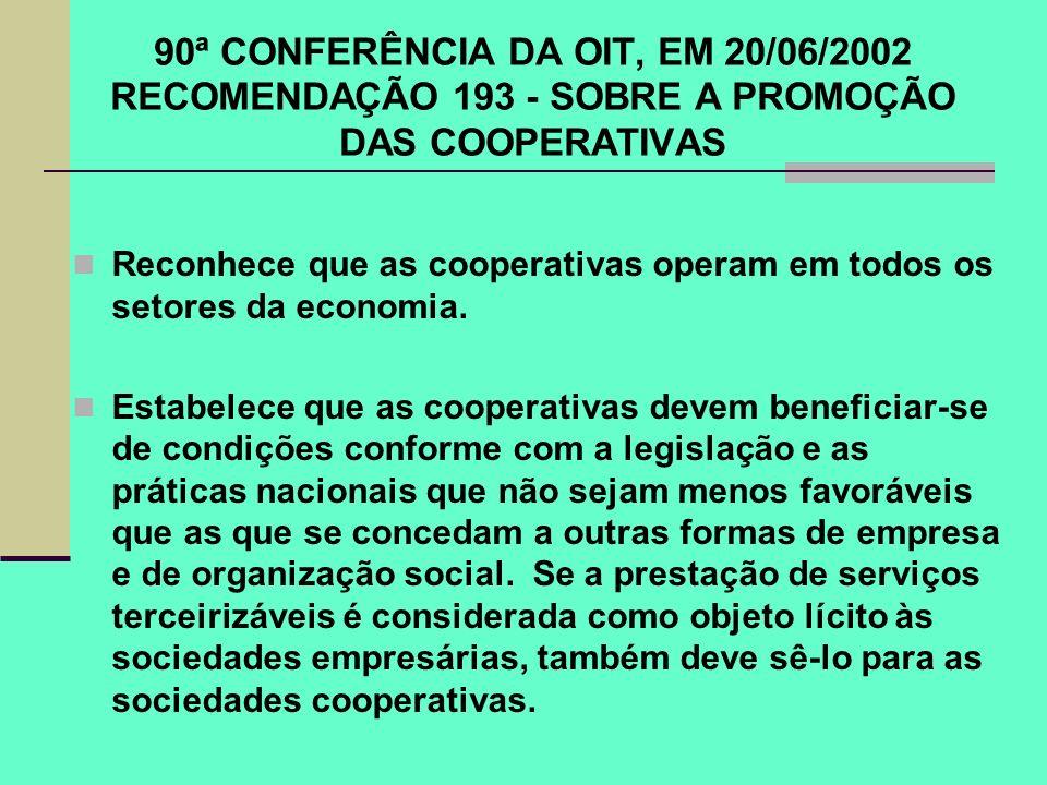 90ª CONFERÊNCIA DA OIT, EM 20/06/2002 RECOMENDAÇÃO 193 - SOBRE A PROMOÇÃO DAS COOPERATIVAS