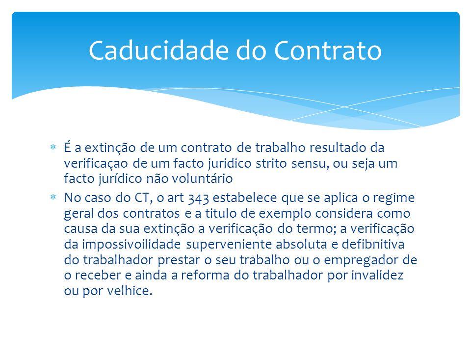 Caducidade do Contrato