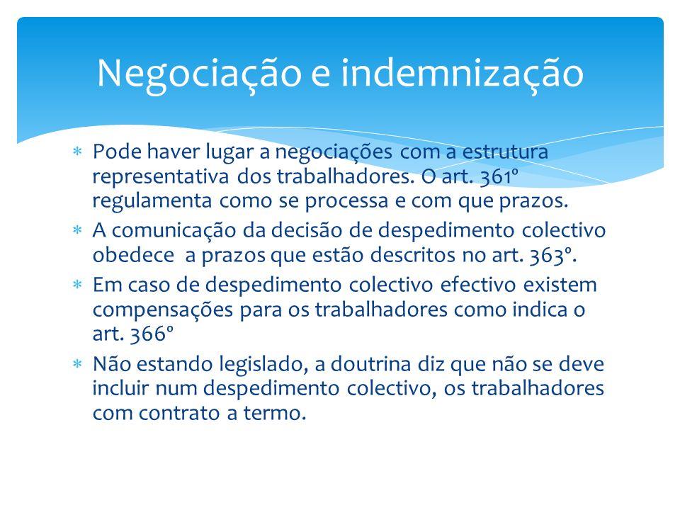 Negociação e indemnização