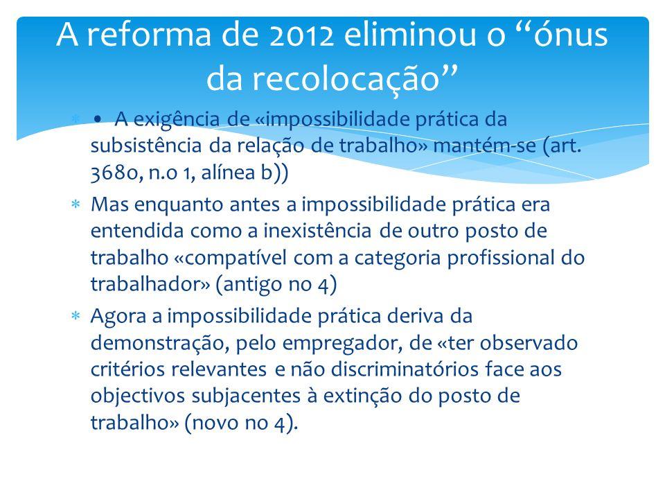 A reforma de 2012 eliminou o ónus da recolocação