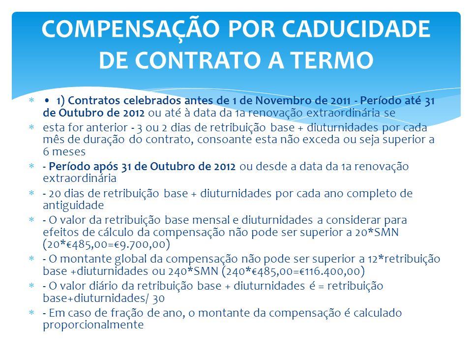 COMPENSAÇÃO POR CADUCIDADE DE CONTRATO A TERMO