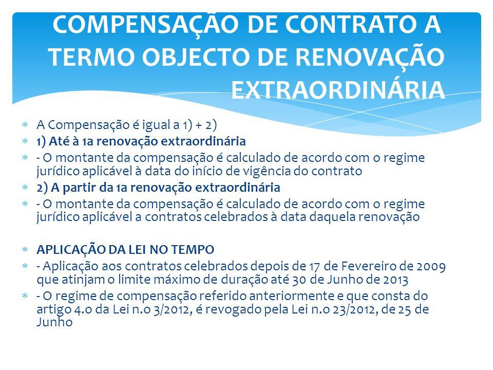 COMPENSAÇÃO DE CONTRATO A TERMO OBJECTO DE RENOVAÇÃO EXTRAORDINÁRIA