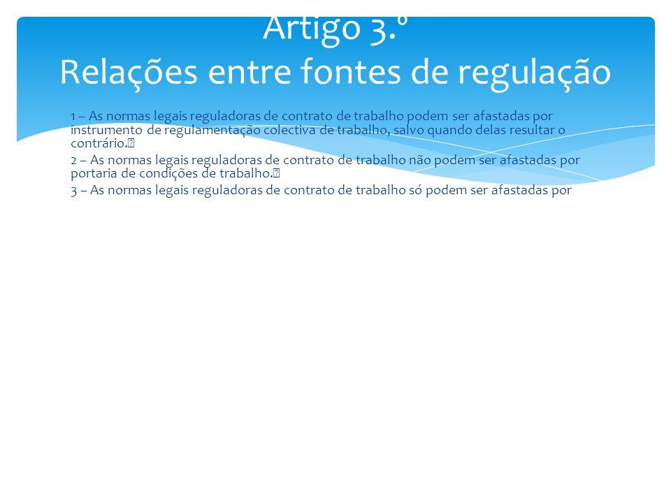 Artigo 3.º Relações entre fontes de regulação