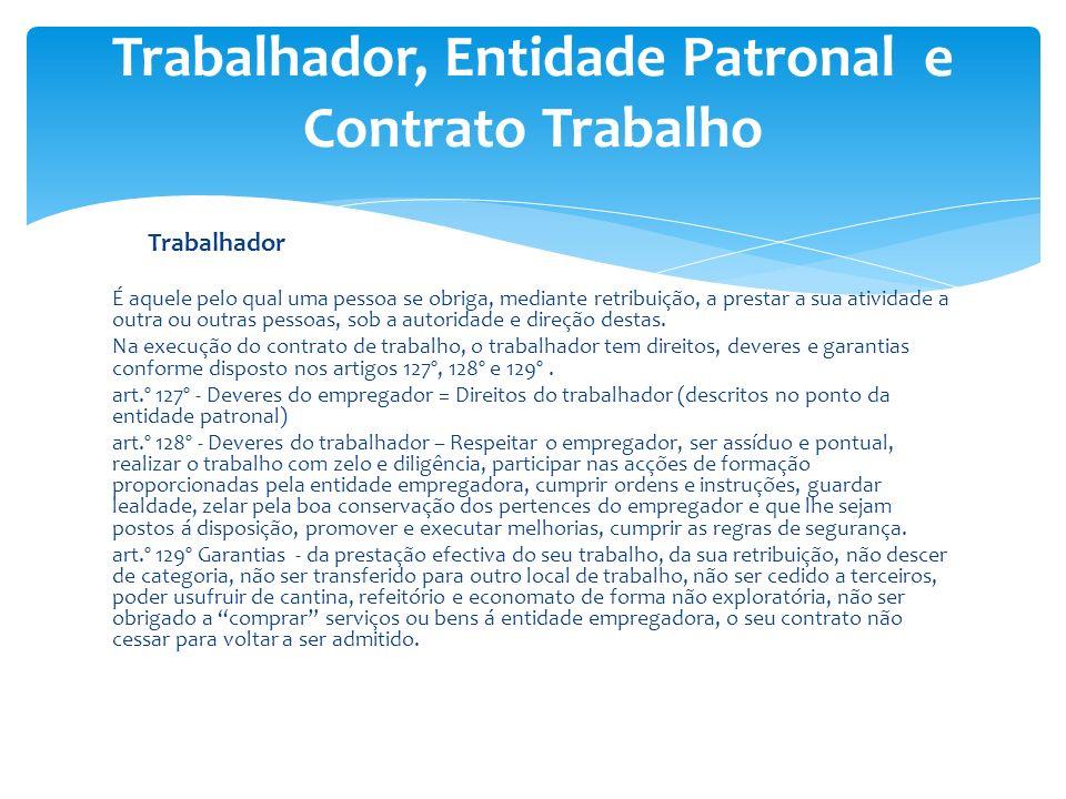 Trabalhador, Entidade Patronal e Contrato Trabalho