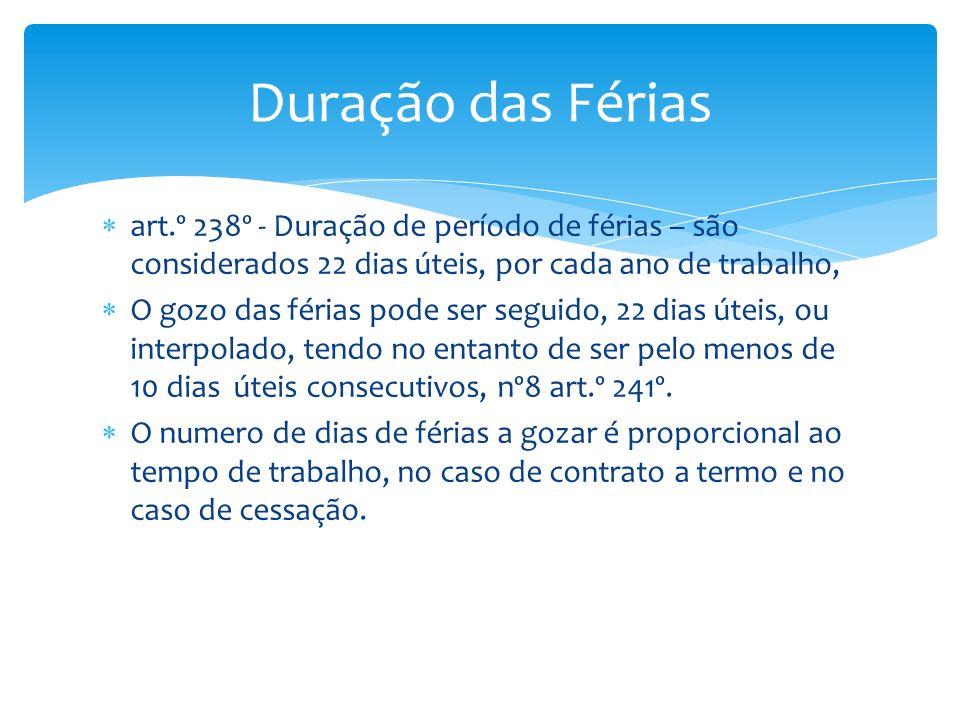 Duração das Férias art.º 238º - Duração de período de férias – são considerados 22 dias úteis, por cada ano de trabalho,