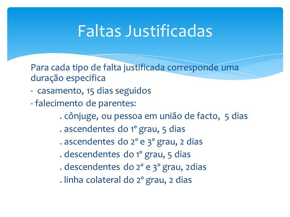 Faltas Justificadas Para cada tipo de falta justificada corresponde uma duração especifica. - casamento, 15 dias seguidos.