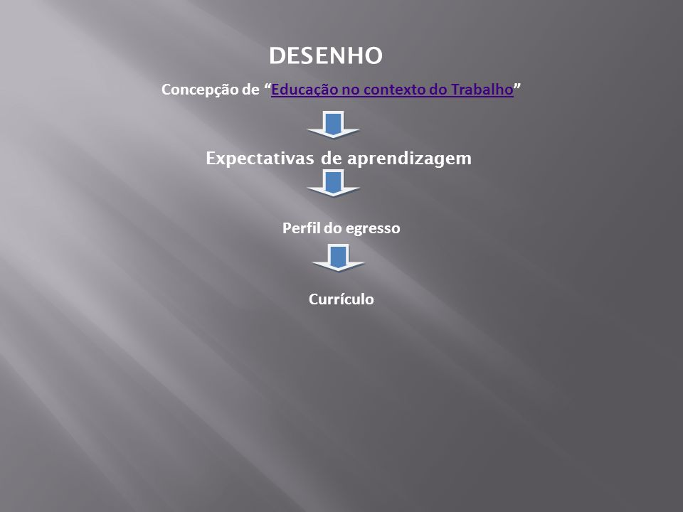 DESENHO Concepção de Educação no contexto do Trabalho