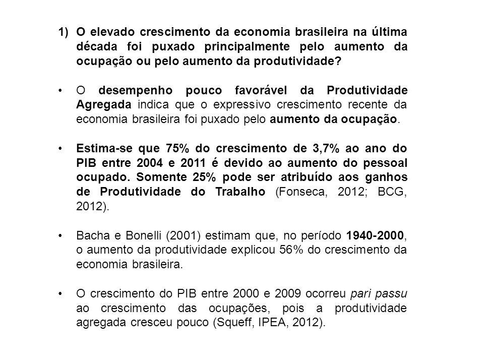 O elevado crescimento da economia brasileira na última década foi puxado principalmente pelo aumento da ocupação ou pelo aumento da produtividade
