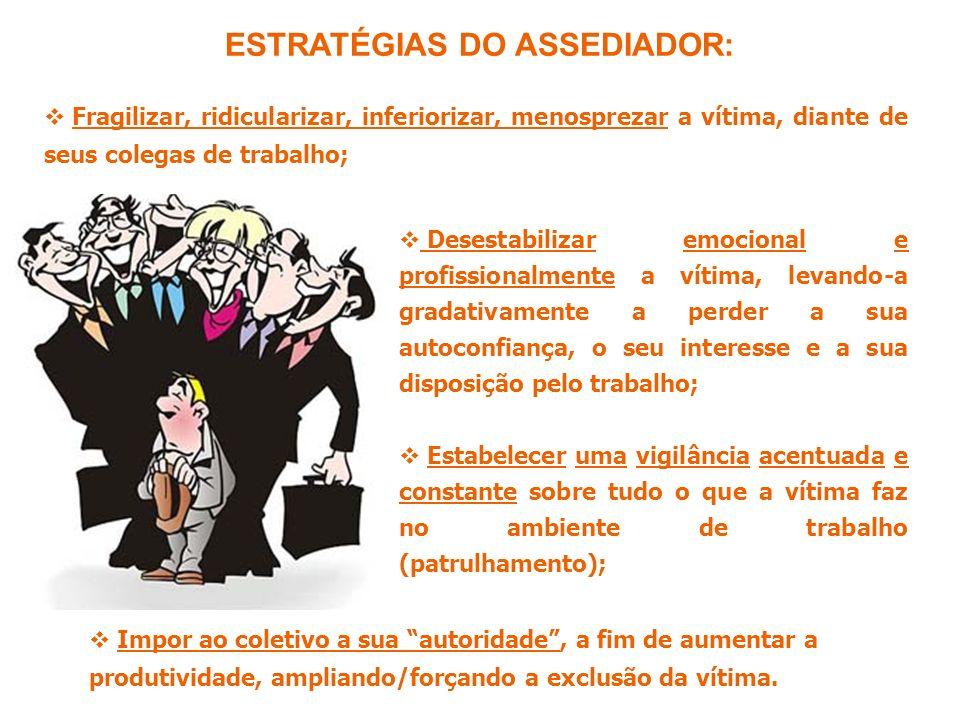 ESTRATÉGIAS DO ASSEDIADOR: