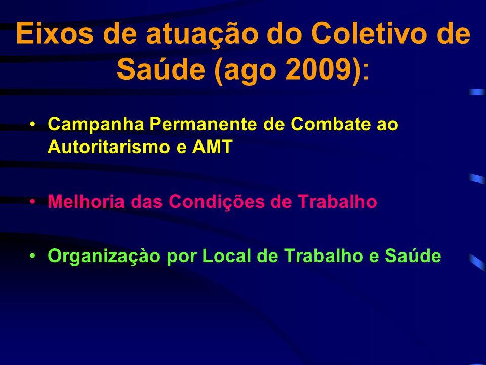 Eixos de atuação do Coletivo de Saúde (ago 2009):
