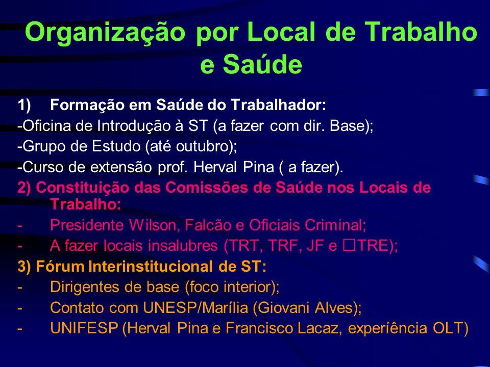 Organização por Local de Trabalho e Saúde