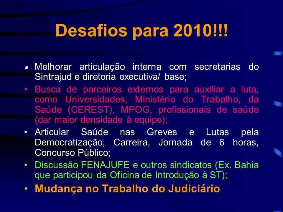 Desafios para 2010!!! Mudança no Trabalho do Judiciário