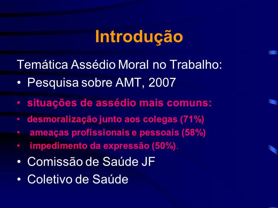 Introdução Temática Assédio Moral no Trabalho:
