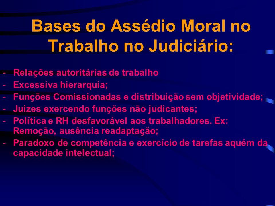 Bases do Assédio Moral no Trabalho no Judiciário: