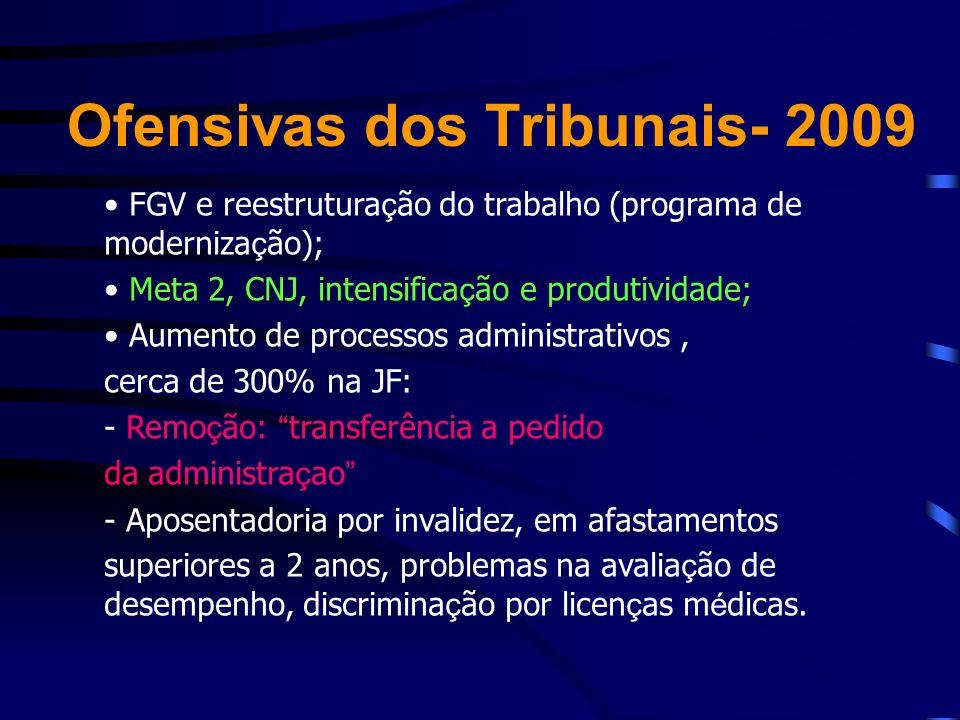 Ofensivas dos Tribunais- 2009