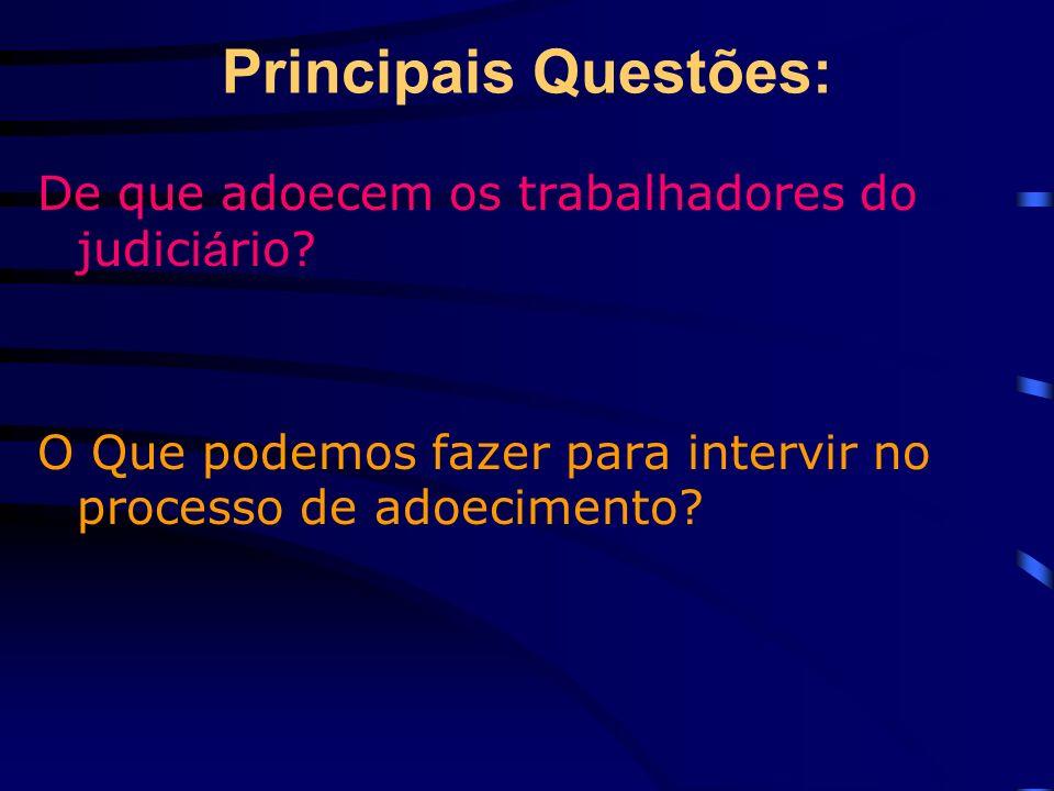 DICA Principais Questões: