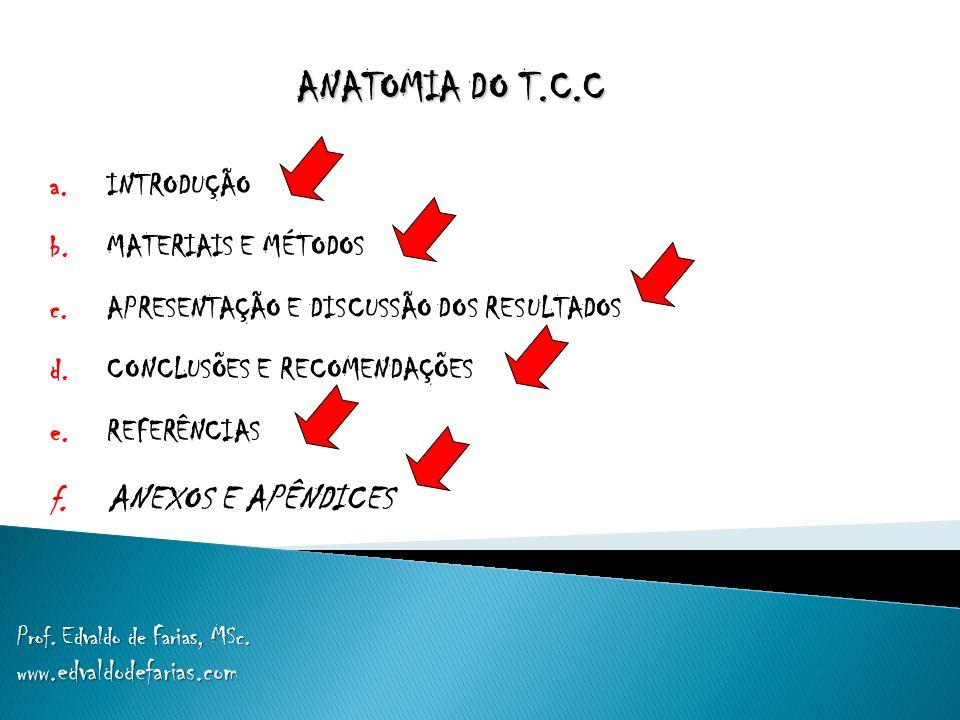 ANATOMIA DO T.C.C ANEXOS E APÊNDICES INTRODUÇÃO MATERIAIS E MÉTODOS
