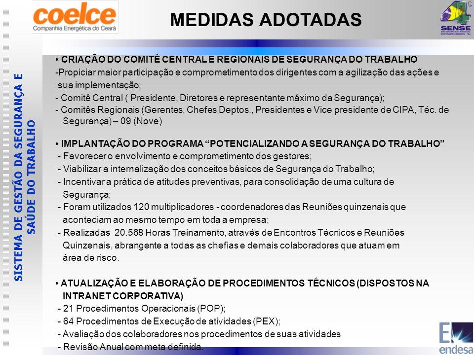 MEDIDAS ADOTADAS CRIAÇÃO DO COMITÊ CENTRAL E REGIONAIS DE SEGURANÇA DO TRABALHO.