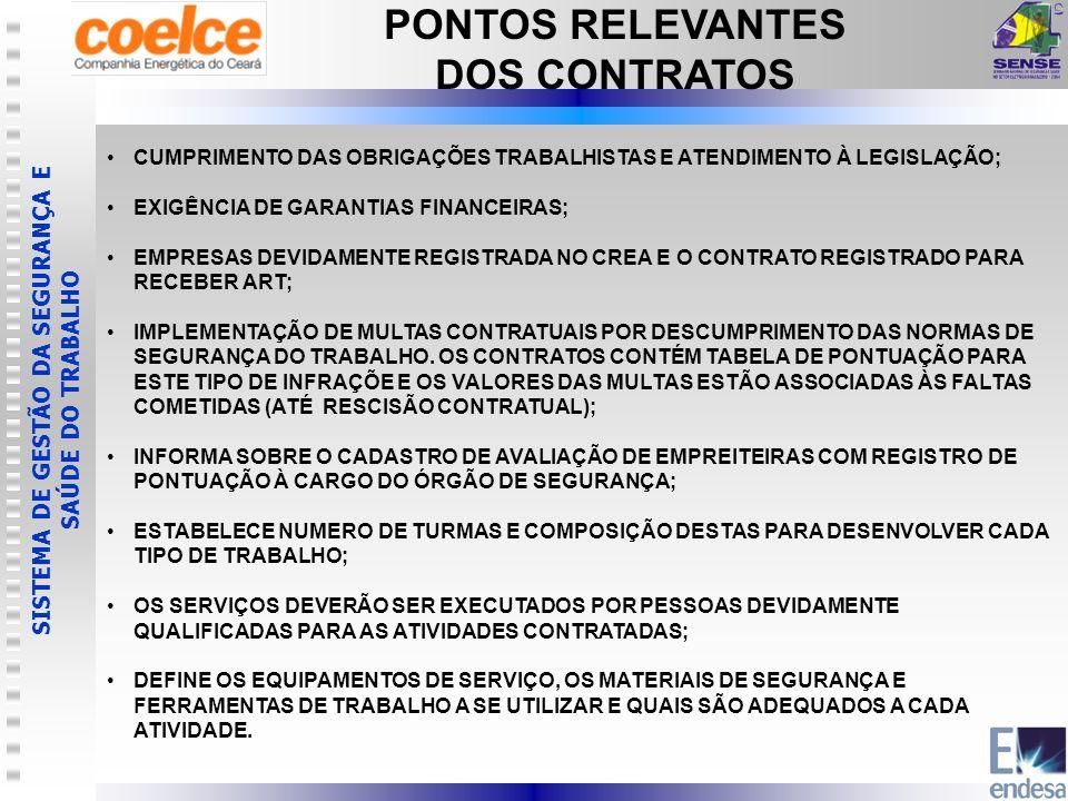PONTOS RELEVANTES DOS CONTRATOS