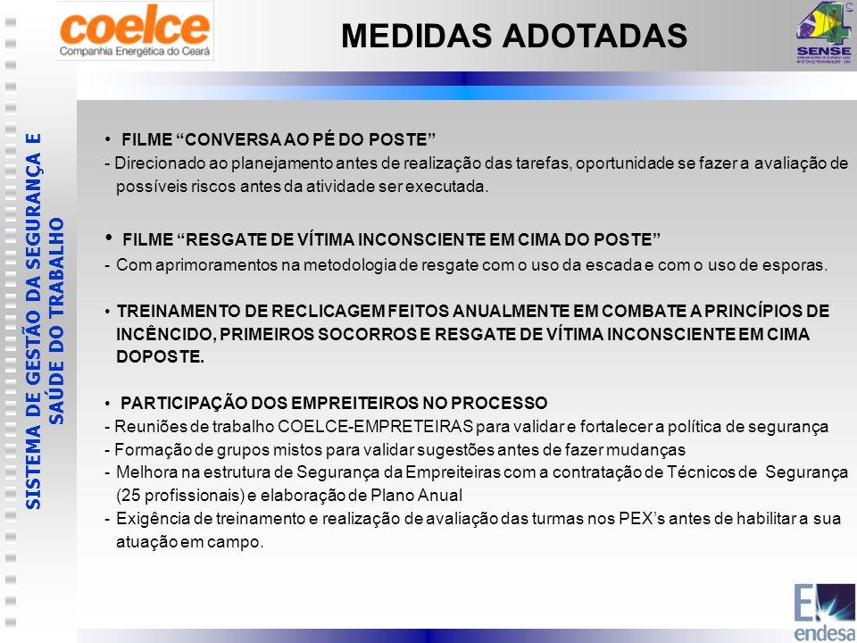 MEDIDAS ADOTADAS FILME CONVERSA AO PÉ DO POSTE