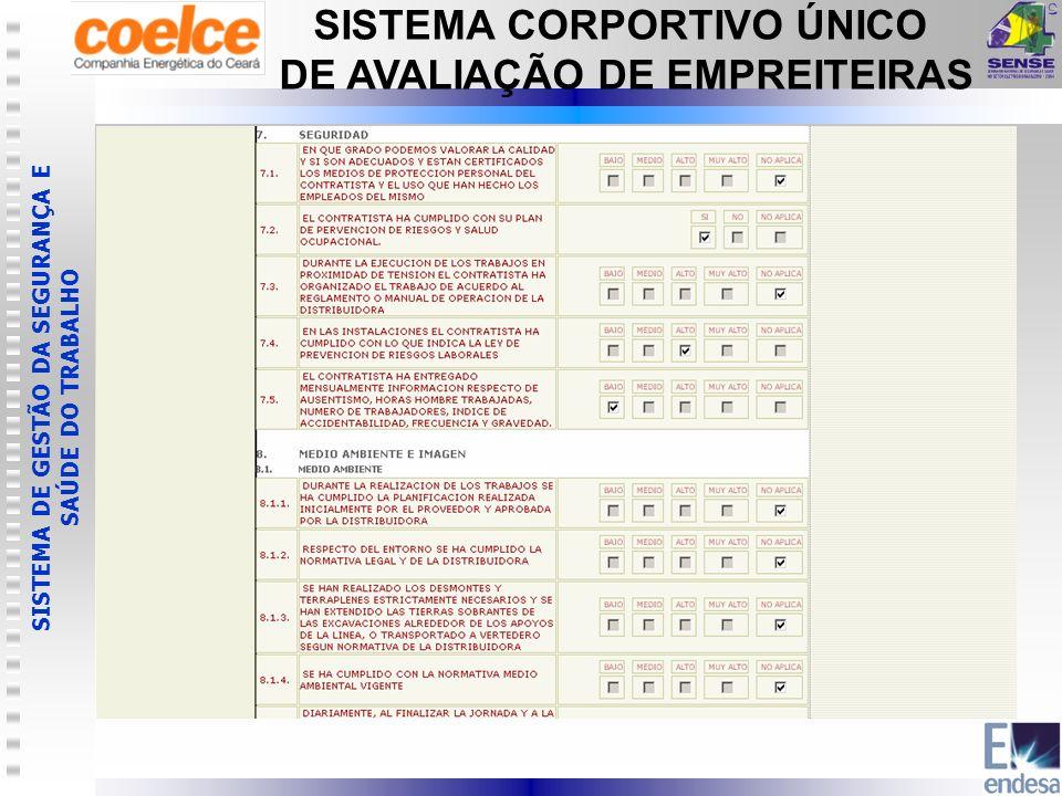 SISTEMA CORPORTIVO ÚNICO DE AVALIAÇÃO DE EMPREITEIRAS