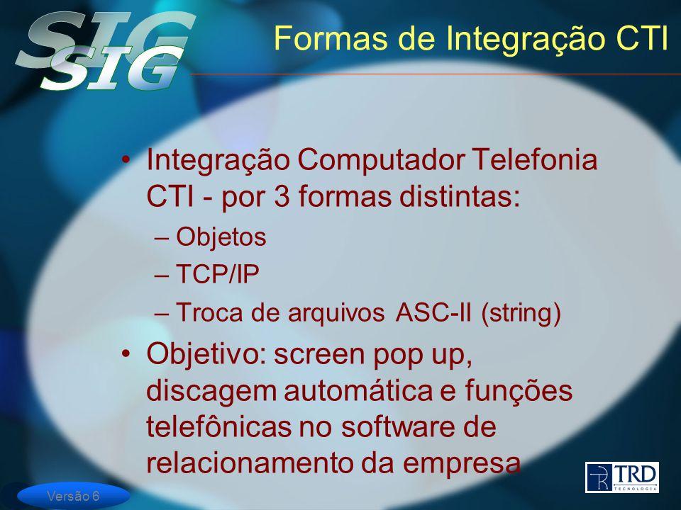 Formas de Integração CTI