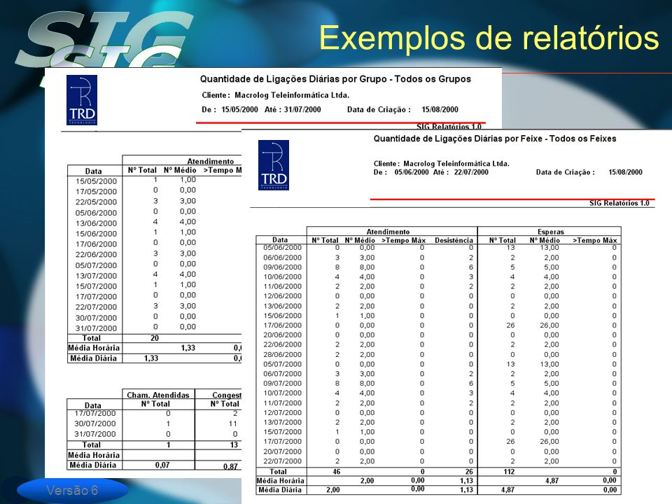 Exemplos de relatórios